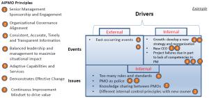 Principles+driver pmlogic.ru