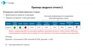 PMLogic-Mike-Perry-4-Primer svodnogo otcheta-2